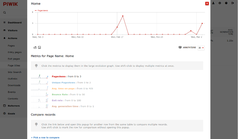 piwik usage statistics